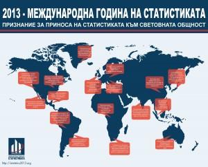 Плакат 2013 - Международна година на статистиката - признание за приноса на статистиката към световната общност