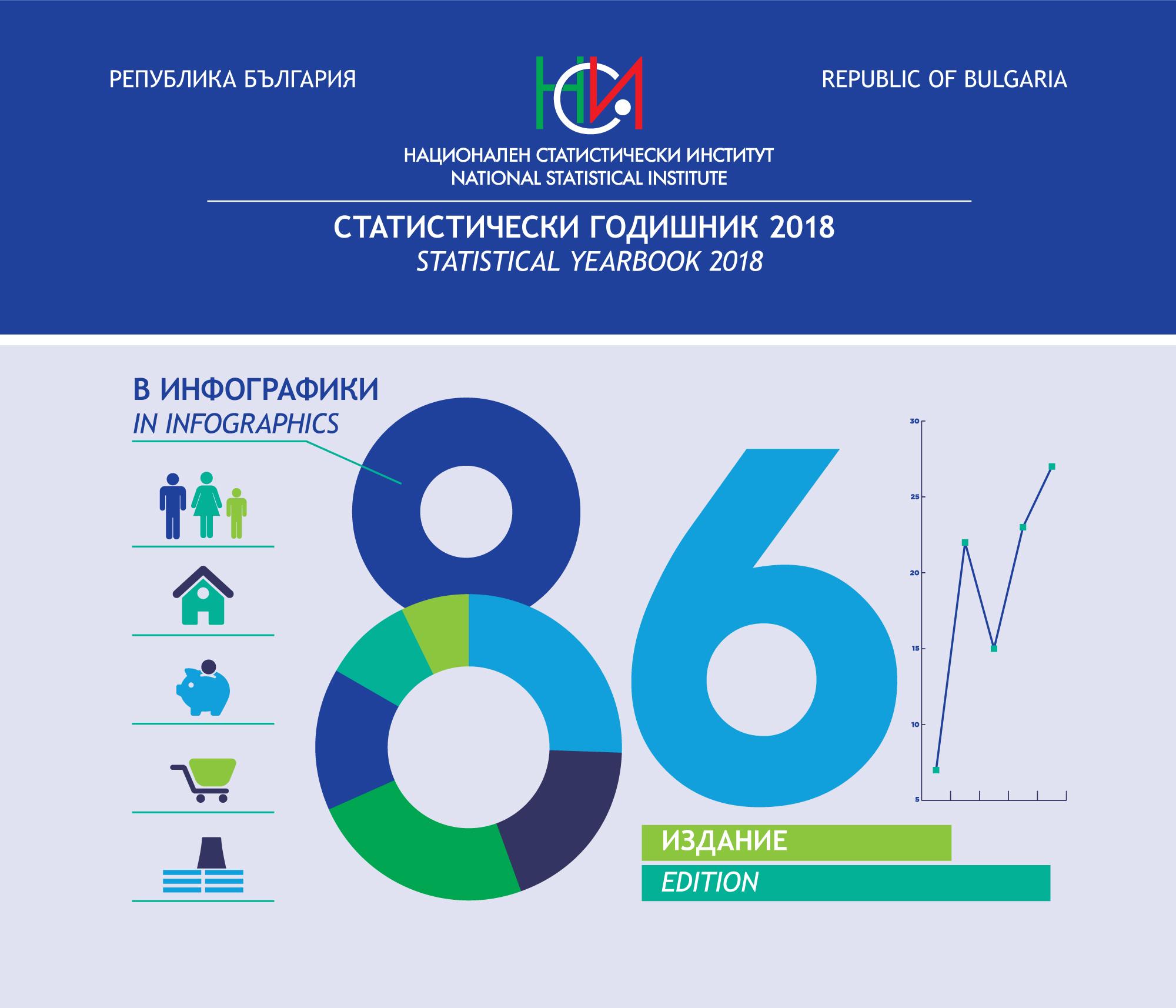 Статистически годишник 2018 в инфографики